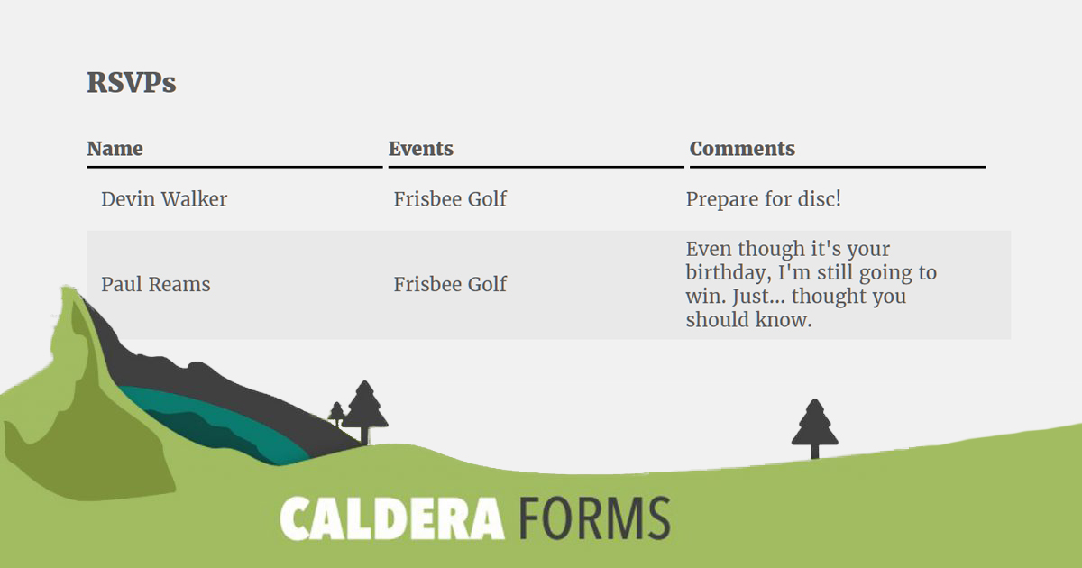 Caldera Forms Entries Shortcode